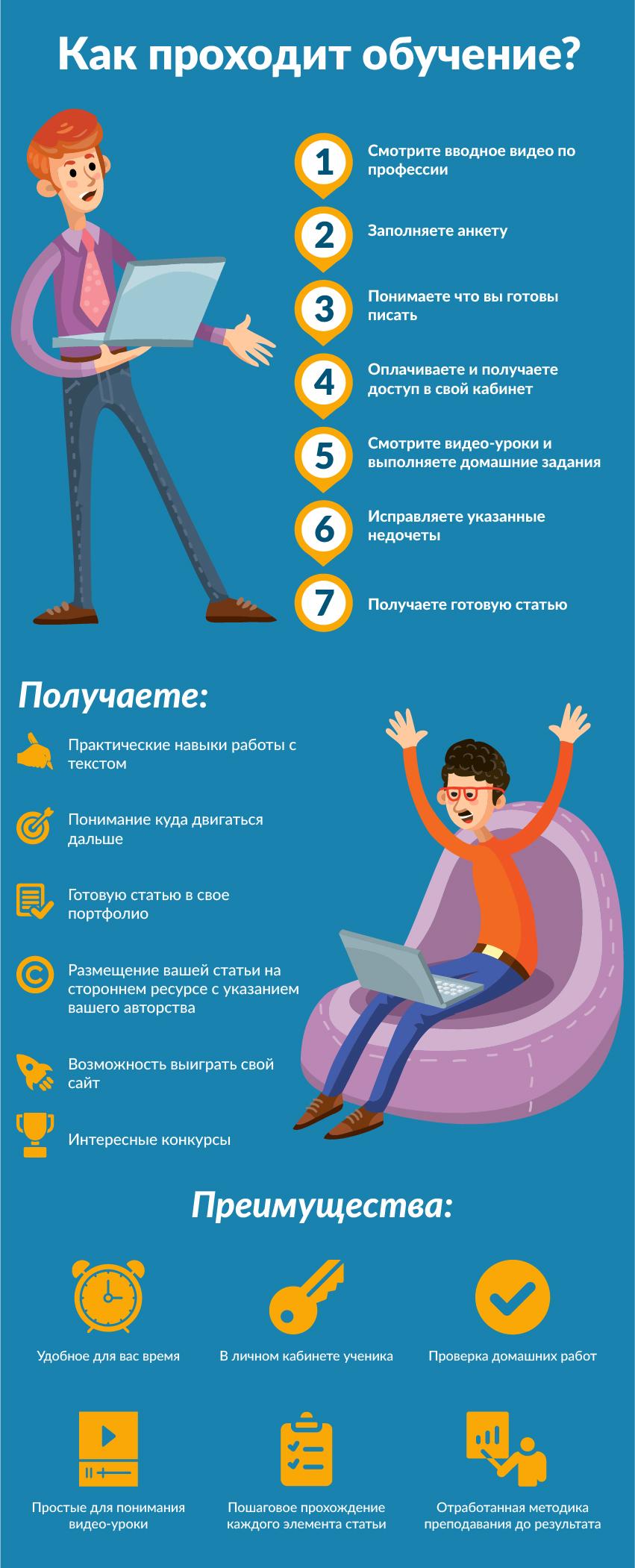Как проходит обучение2