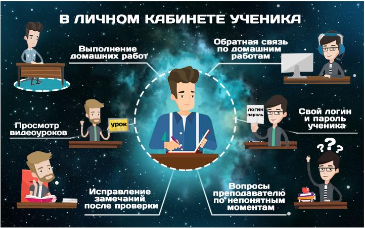 личный кабинет ученика